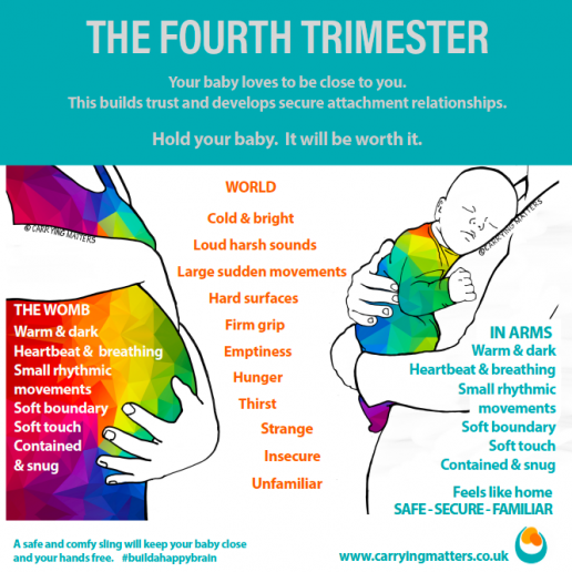 4th Trimester leaflets postcards and posters